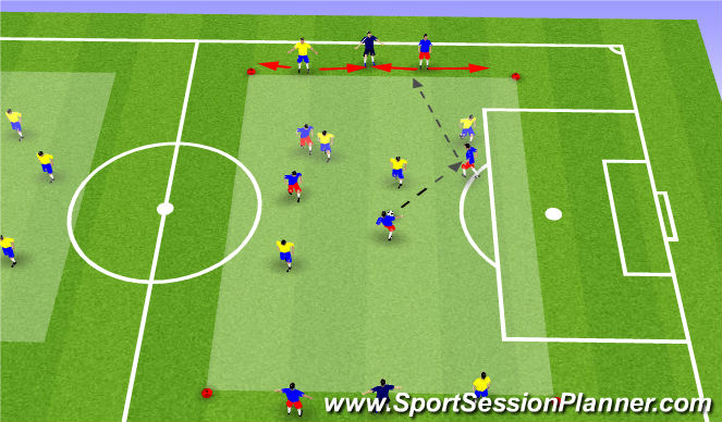 Football/Soccer Session Plan Drill (Colour): Endline Target 1
