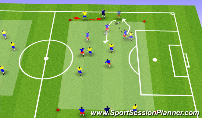 Football/Soccer Session Plan Drill (Colour): Endline Target 2