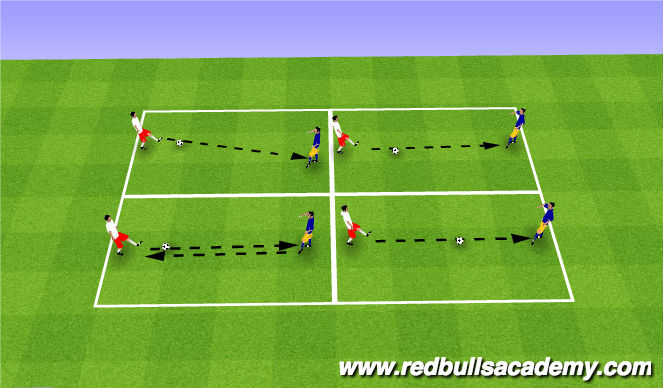 Football/Soccer Session Plan Drill (Colour): 5 Pass