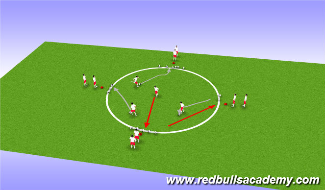 Football/Soccer Session Plan Drill (Colour): Robin hood 2