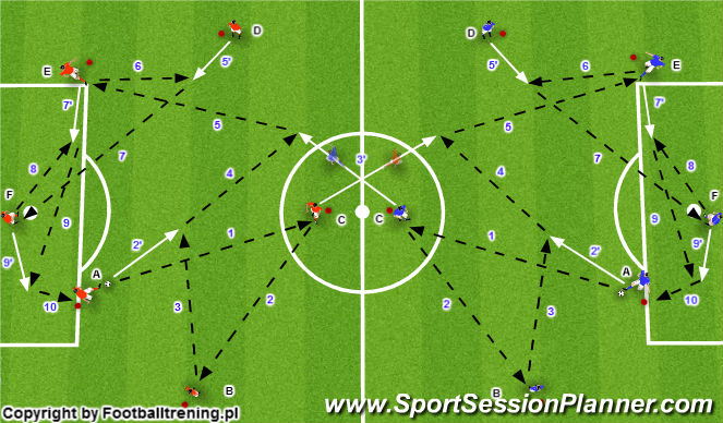 Football/Soccer Session Plan Drill (Colour): Wariant 5