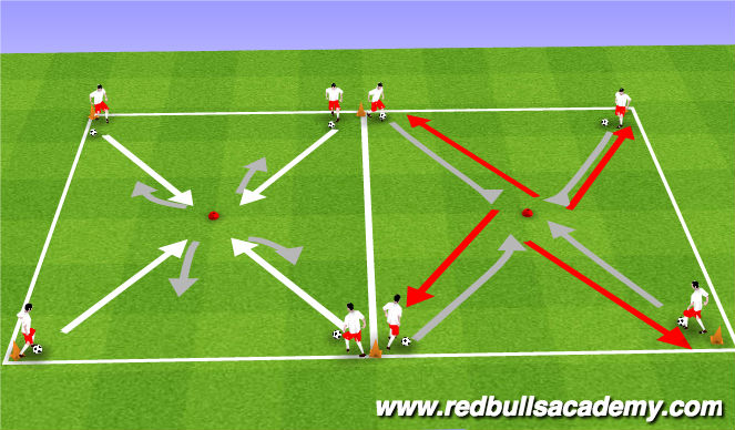 Football/Soccer Session Plan Drill (Colour): Dribble-Turn-Dribble