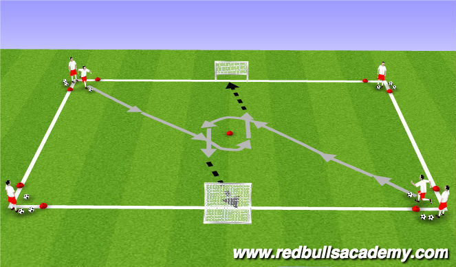 Football/Soccer Session Plan Drill (Colour): Dribble-Turn-Shoot