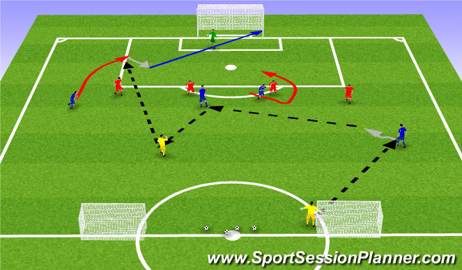 Football/Soccer Session Plan Drill (Colour): Sértækur leikur: