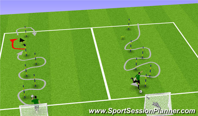 Football/Soccer Session Plan Drill (Colour): SpeedDribble