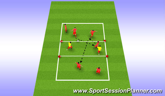 Football/Soccer Session Plan Drill (Colour): In-bump-through