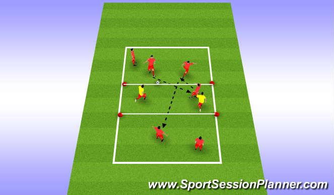 Football/Soccer Session Plan Drill (Colour): In-bump-through