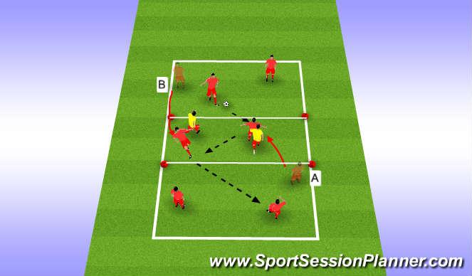 Football/Soccer Session Plan Drill (Colour): 3rd player run