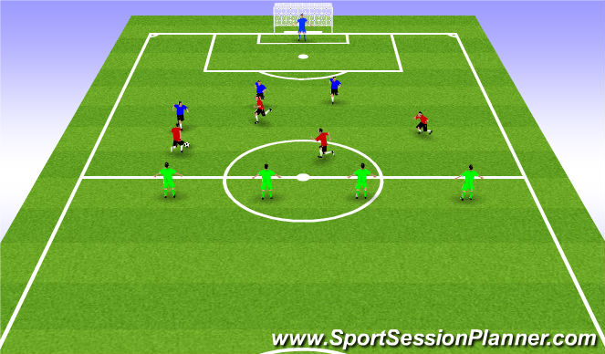 Football/Soccer Session Plan Drill (Colour): Wave Defensive Practice