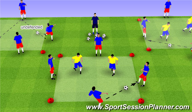Football/Soccer Session Plan Drill (Colour): Monkey Cages 1