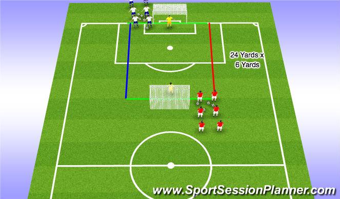 Football/Soccer Session Plan Drill (Colour): 2v2 FC