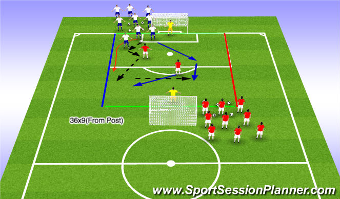 Football/Soccer Session Plan Drill (Colour): 3v2 FC