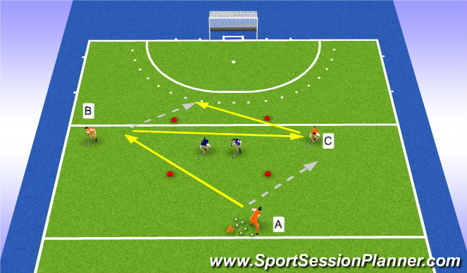 Hockey Session Plan Drill (Colour): passing+vision