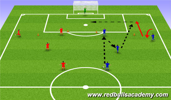 Football/Soccer Session Plan Drill (Colour): Attacking tactic 2