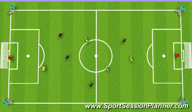 Football/Soccer Session Plan Drill (Colour): 4v4 with servers
