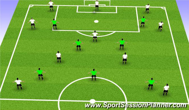 Football/Soccer Session Plan Drill (Colour): Possession 11v7