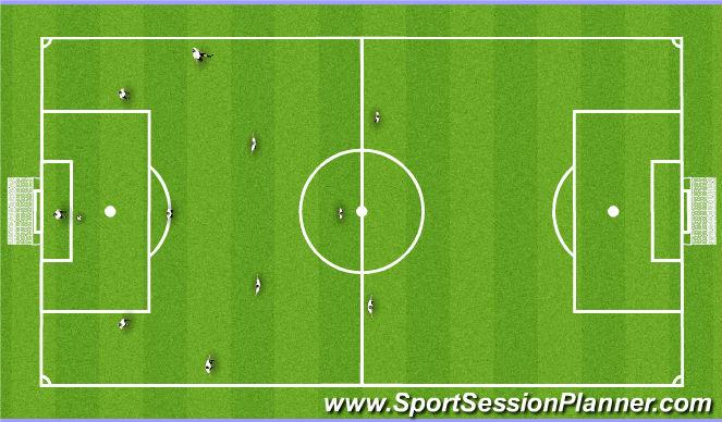 Football/Soccer Session Plan Drill (Colour): Shawdow Play 11v0