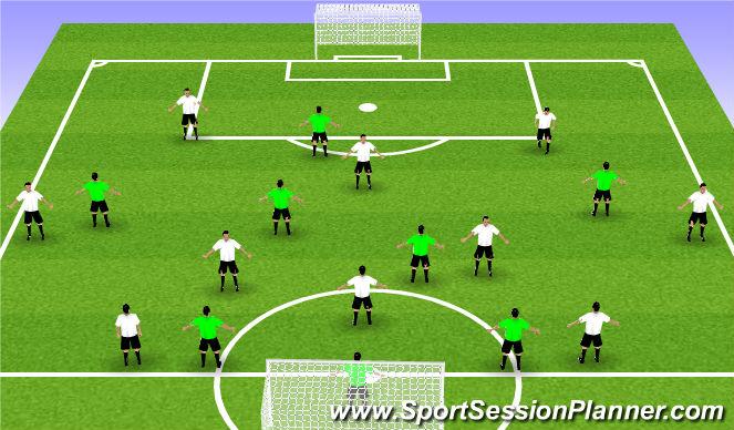 Football/Soccer Session Plan Drill (Colour): 10v8