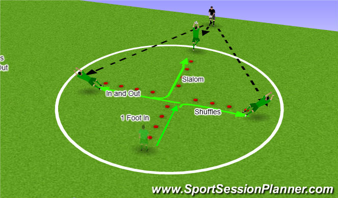 Football/Soccer Session Plan Drill (Colour): QFC p2