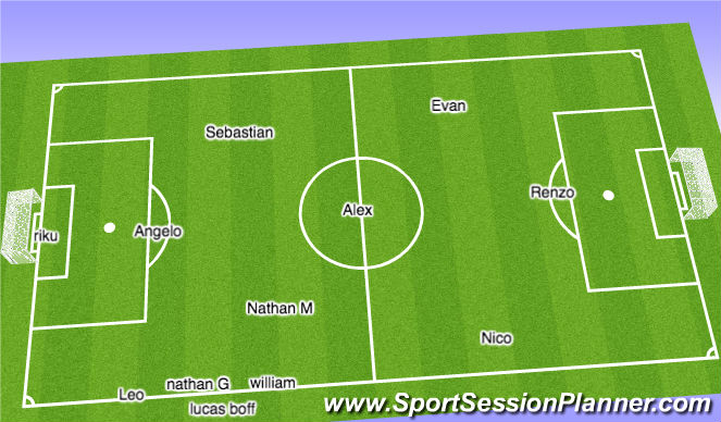 Football/Soccer Session Plan Drill (Colour): subs 6 :30 in