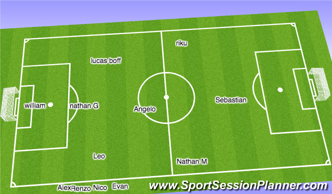 Football/Soccer Session Plan Drill (Colour): start 2nd