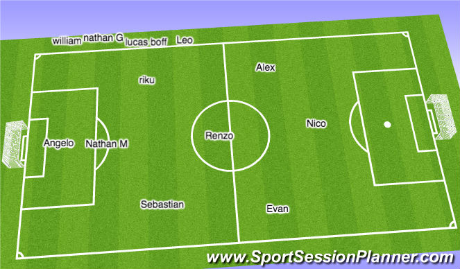Football/Soccer Session Plan Drill (Colour): 6:30into 2nd