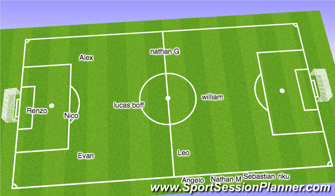 Football/Soccer Session Plan Drill (Colour): last subs