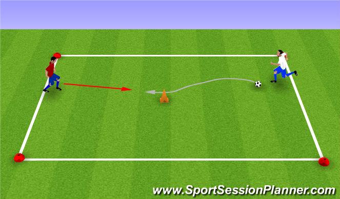 Football/Soccer Session Plan Drill (Colour): 1 v 1 to Goal