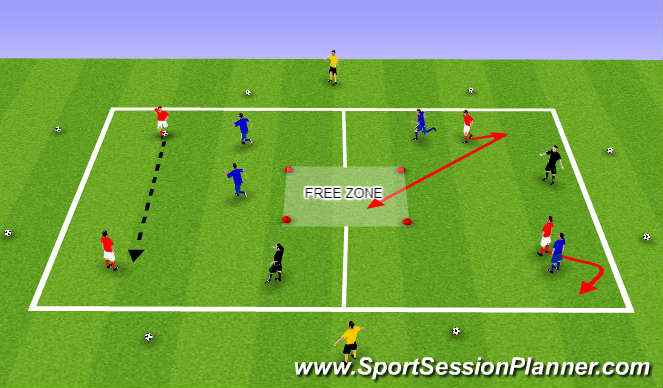 Football/Soccer Session Plan Drill (Colour): Create Space to receive the ball in a pocket to help retain possession