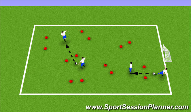 Football/Soccer Session Plan Drill (Colour): Close the Gates