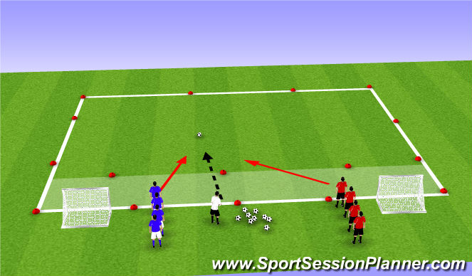 Football/Soccer Session Plan Drill (Colour): Combat