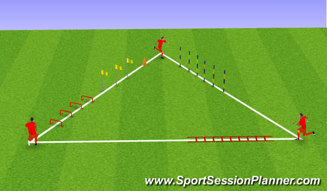 Football/Soccer Session Plan Drill (Colour): Agility warm up W/O ball