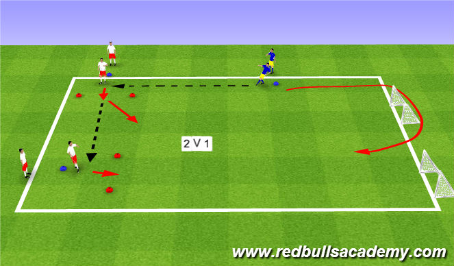 Football/Soccer Session Plan Drill (Colour): Oppossed