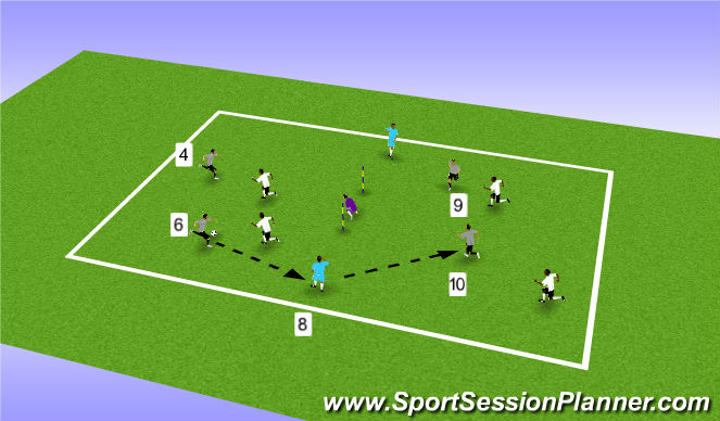 Football/Soccer Session Plan Drill (Colour): 4 v 4 +2 Attacking SSG