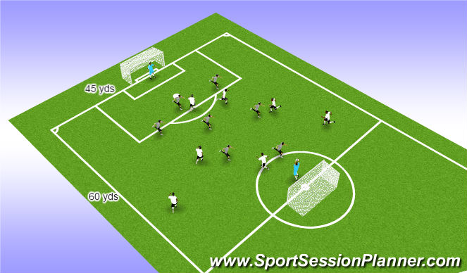 Football/Soccer Session Plan Drill (Colour): Match play