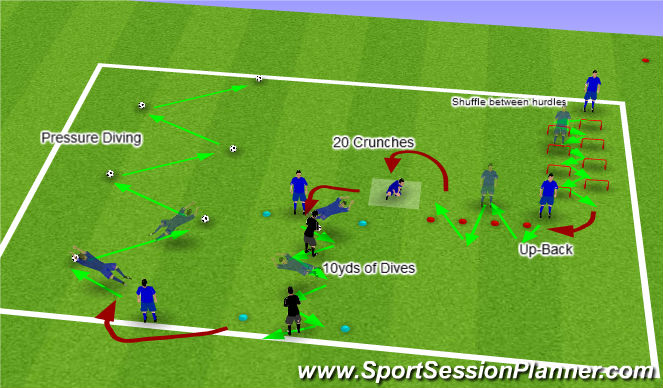Football/Soccer Session Plan Drill (Colour): Hell Day