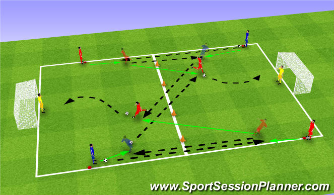 Football/Soccer Session Plan Drill (Colour): Gap Finishing:1st Gap