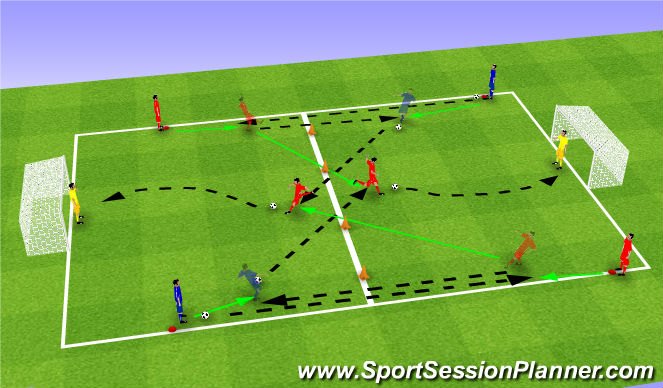 Football/Soccer Session Plan Drill (Colour): Gap Finishing: 2nd Gap