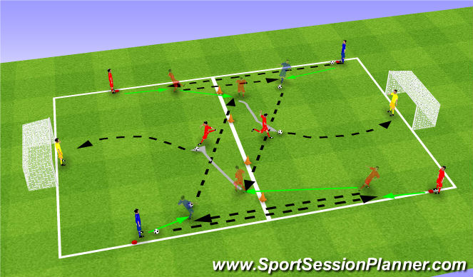 Football/Soccer Session Plan Drill (Colour): Gap Finishing: 3rd Gap