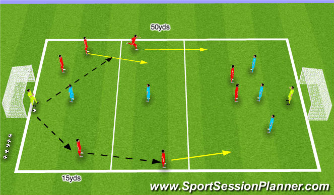 Football/Soccer Session Plan Drill (Colour): (YDP) Defending when out numbered 2