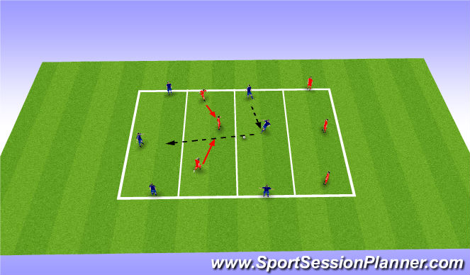 Football/Soccer Session Plan Drill (Colour): 4 Zone Defending