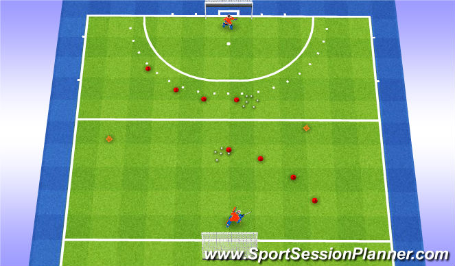 Hockey Session Plan Drill (Colour): field set up