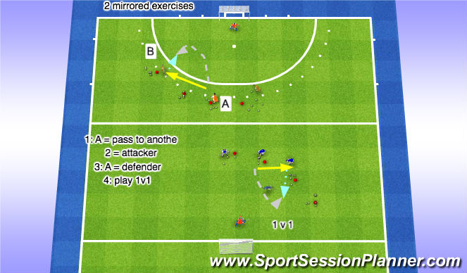 Hockey Session Plan Drill (Colour): WU: Dynamic 1v1