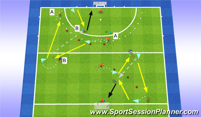 Hockey Session Plan Drill (Colour): core 1: attack left side