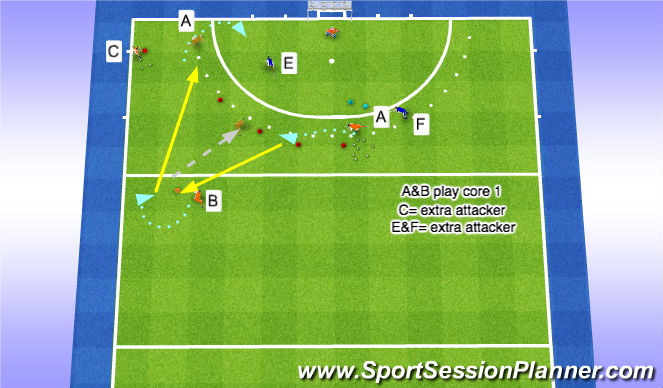 Hockey Session Plan Drill (Colour): core 2: attackleftside game