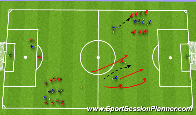 Football/Soccer Session Plan Drill (Colour): 2 á móti 1 + markmaður