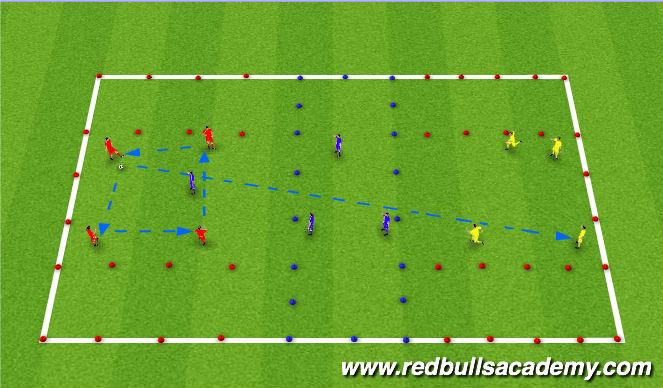 Football/Soccer Session Plan Drill (Colour): Possessing to Penetrate