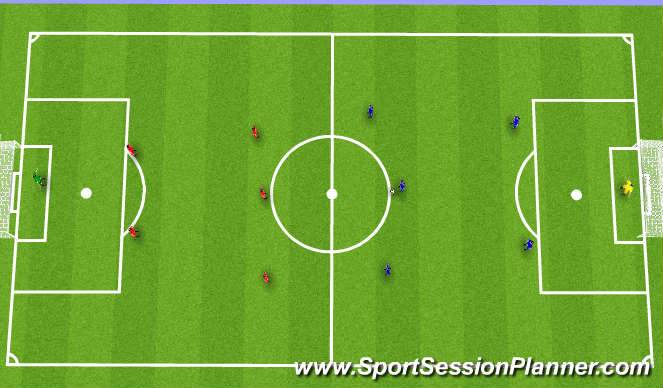 Football/Soccer Session Plan Drill (Colour): Spila 6 á 6