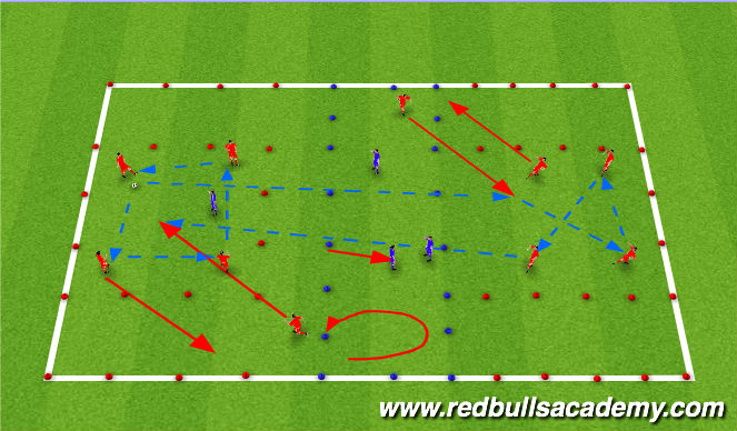 Football/Soccer Session Plan Drill (Colour): Possessing to Penetrate.