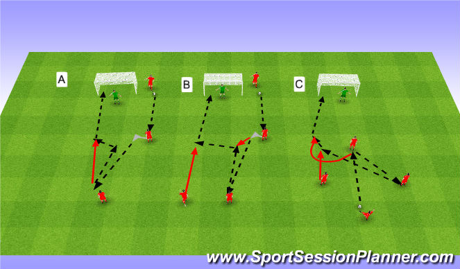 Football/Soccer Session Plan Drill (Colour): Shooting Drills. Strzelba.